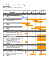 Project Schedule Gantt Chart Excel Template Excel Schedule Template 11 Free Pdf Word Document