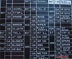 solved fuse diagram for a1996 nissan maxima where can i fixya