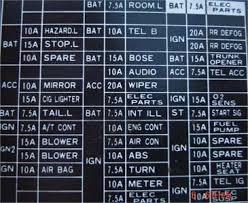 fuse panel diagram for 2001 nissan maxima fixya