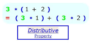 distributive property solve equation