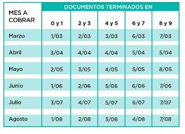 fecha de cobro pension no contributiva mayo 2016 anses publicó las fechas de pago de los próximos seis meses