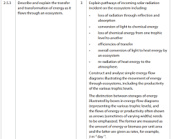 calorimetry gizmo assessment question answers 28 images rna