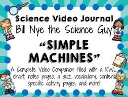 simple machines song and lyrics simple machines pinterest
