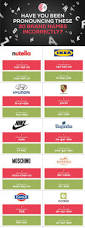 porsche family tree have you been saying nike porsche and ikea wrong daily mail online