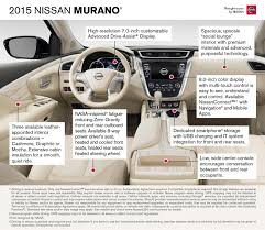 nissan murano interior colors first 2015 murano rolls off u s assembly line