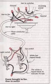 diy electrical junction box wiring http handymanclub com