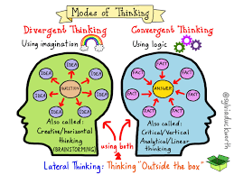 best 25 divergent thinking ideas on pinterest art sub plans