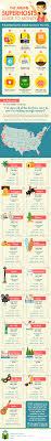 lake houses airbnb the airbnb superhost guide to money infographic infographic