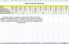 Demand Forecasting Excel Template by Production Plan Format In Excel Templates Excel About