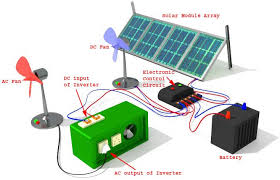 what is standalone solar electric system electrical4u
