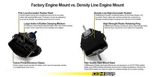 density line performance motor mount upgrade for b5 b6 b7 and c5
