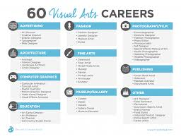 60 visual arts careers to discuss with your students the art of ed