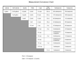 home design magnificent table measurements chart metric