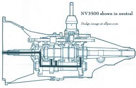 2001 dodge dakota manual transmission the venture gear nv3500 at a glance