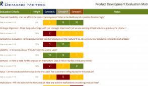 Help Desk Priority Matrix Product Development Prioritization Tool Demand Metric