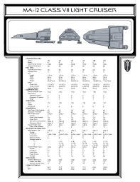 star trek blueprints fasa gorn ship recognition manual