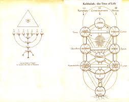menorah tree of arcana tree and menorah janeadamsart