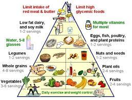 best 25 foods for liver health ideas on pinterest natural liver