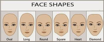 each face shape is individual and the eyebrows of every person are also diffe but most of us do not realize how important they are for defining our