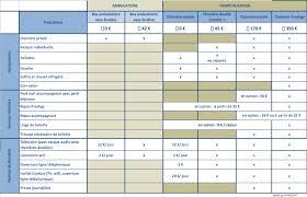 hospitalisation en chambre individuelle hospitalisation chambre individuelle 4 tarifs clinique arago