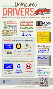 uninsured drivers uk facts and stats infographic created by