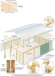 Free Plans For Building A Wood Storage Shed by Do It Yourself Pole Barn Building Diy Mother Earth News