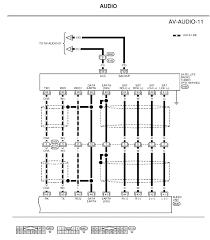 stereo wiring diagram for 2005 nissan altima nissan schematics