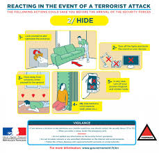 infographic how to react in the event of a terrorist attack