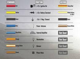 pioneer car stereo wiring colors diagram wiring diagram simonand