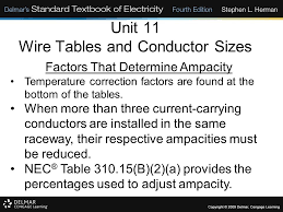 Nec Ampacity Table by Unit 11 Wire Tables And Conductor Sizes Objectives Discuss