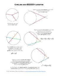 Segment Lengths In Circles Worksheet Answers Circle Properties Study Guide Angles Arcs And Segments