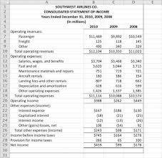 common size income statement template excel income statement