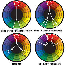 Red Complementary Color Why Is Green Color Always Sign Of Safe And Good Quora