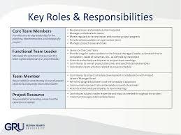 Crew Member Job Description Resume Team Lead Job Description Document Review Job Description Resume