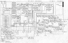 pioneer sph da100 wiring diagram diagram wiring diagrams for diy