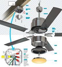 what u0027s inside your ceiling fan