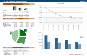 excel sales report template free sales activity tracking spreadsheet laobingkaisuo