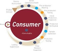 actions bureau veritas fibre identification and traceability fit