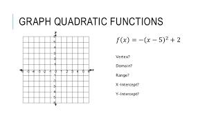 quadratic transformations notes