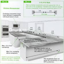 kitchen island space requirements residential electrical codes guidelines