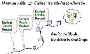 crisp u0027s blog making sense of mvp minimum viable product u2013 and