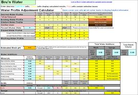 Auto Lease Calculator Spreadsheet Bru U0027n Water