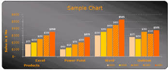 Bar Graph Template Excel Free Excel Chart Templates Your Bar Pie Charts Beautiful