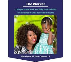 Warehouse Worker Sample Resume by Resume Download Sample Cv Resume Waitress Skills Resume Format