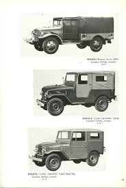 vintage toyota 4x4 853 best land cruiser images on pinterest toyota trucks car and