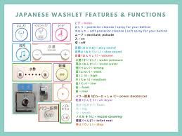 How Do You Dry Yourself After Using A Bidet How To Use A Japanese Bidet Toilet