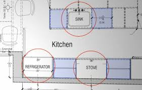 Kitchen Design Basics Kitchen Solutions Kitchen Design Basics This House