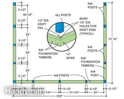 Patio Foundation How To Build A Screened In Patio Family Handyman