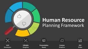 talent management framework editable ppt slides