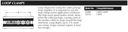 aero motivedirect com products festoon systems festoon cable